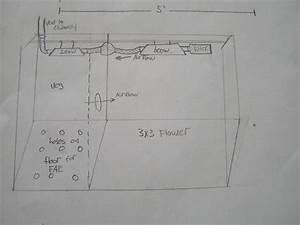 18 Best Grow Room Blueprints - Home Building Plans 23480