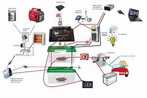 Wiring Diagram For Subs And Amp