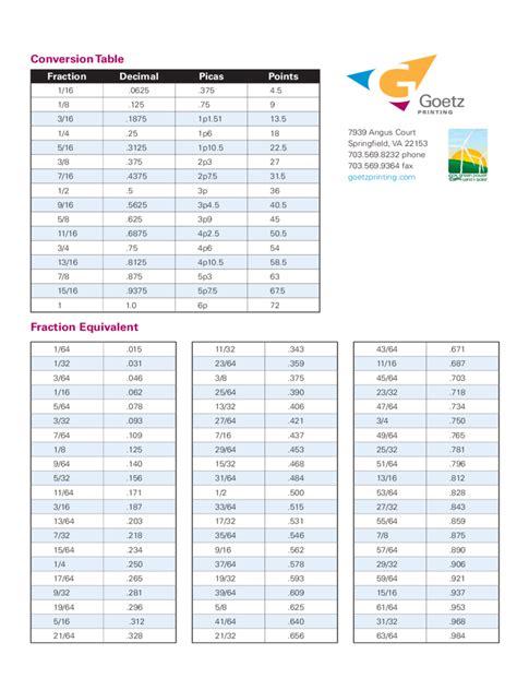decimal  fraction chart   templates   word