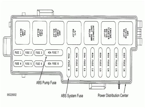 Fuse Box Diagram 2003 Jeep Grand by 2003 Jeep Grand Fuse Box Diagram Wiring Forums