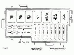 1997 Jeep Grand Cherokee Fuse Panel Diagram