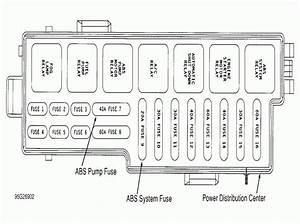 08 Jeep Wrangler Fuse Diagram Susan Gregersen 41478 Enotecaombrerosse It