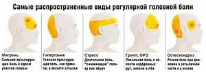 Гипертония лимон чеснок