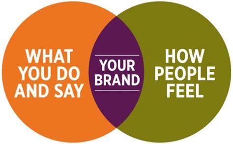 brands consumers branding strategy insider