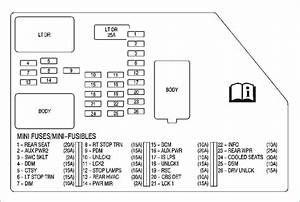 55 Chevy Fuse Box Diagram 26115 Netsonda Es