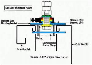 cb antenna mount diagram 24 wiring diagram images With cb antenna wiring