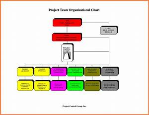 Organizational Chart For Small Construction Company 9 Organizational Chart Construction Company Company