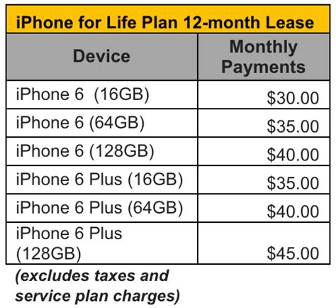 sprint iphone 6 plus plan sprint updates iphone for plan to include iphone 6
