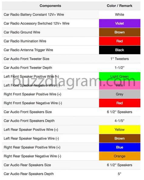 wiring diagram for honda car stereo 2016 honda accord radio wiring diagram car stereo and