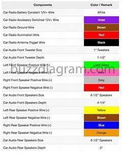 2016 Honda Accord Radio Wiring Diagram