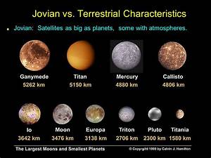 Overview of the Solar System - ppt video online download