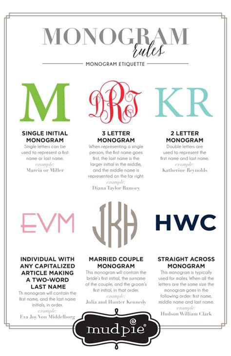 monogram rules embroidery monogram cricut monogram monogram letters