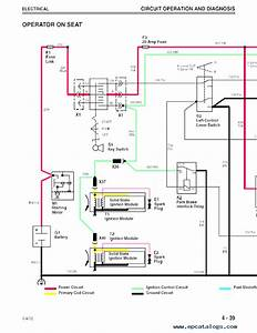 Wiring Diagrams For Cars Pdf