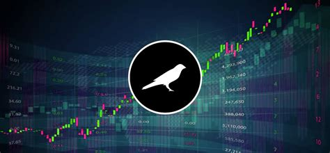 KSM Technical Analysis: Price Likely to Fall Below the ...