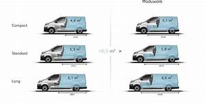 Dimension Peugeot Expert L1h1 : peugeot expert technical specs engines gearbox ~ Medecine-chirurgie-esthetiques.com Avis de Voitures