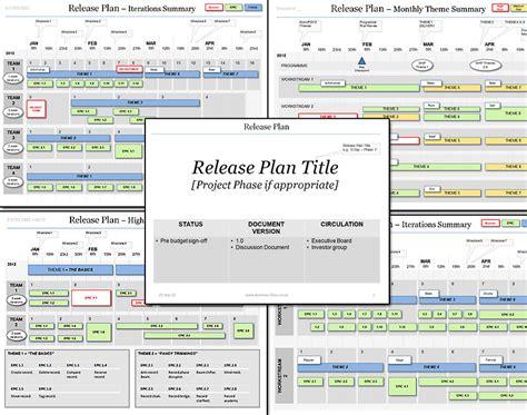 release plan template agile project plan template agile resource plan template visio business rhythm template agile