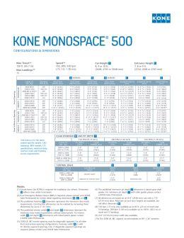 kone monospace 500 kone monospace 174 700 side configurations and dimensions