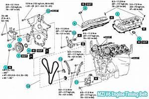 2007 Mazda 3 Motor Mount Locations