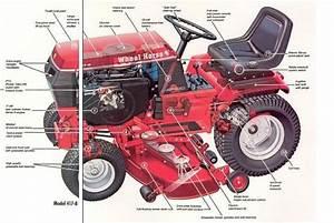 Wheel Horse Vintage Ads - Wheel Horse    Toro