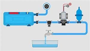 Campervan Water System  A Helpful Illustrated Guide
