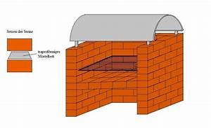 Pergola Bauanleitung Pdf : bauanleitung gartengrill pdf to jpg erogonmama ~ Whattoseeinmadrid.com Haus und Dekorationen