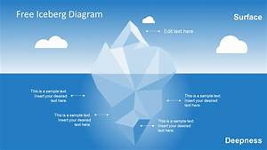 Free Iceberg Powerpoint Diagram