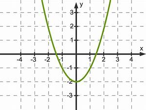 Lineare Funktionen N Berechnen : umkehrfunktionen bestimmen und berechnen sofatutor ~ Themetempest.com Abrechnung
