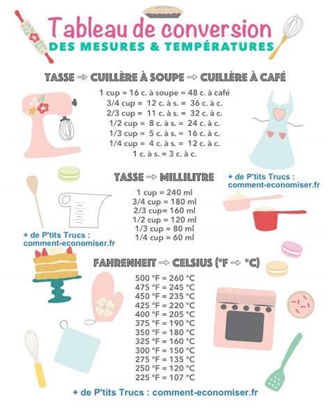 conversion mesure cuisine comment convertir les cups en grammes dans les recettes