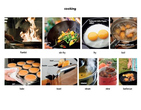 cuisine define boil 1 verb definition pictures pronunciation and