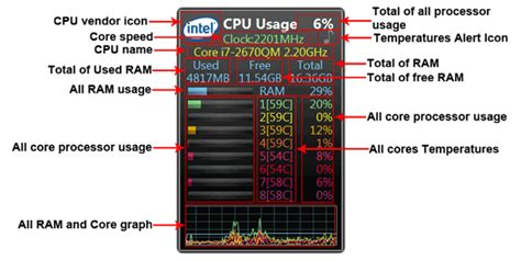 All Cpu Meter Version 4.7.3