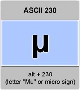 Mikrogramm zeichen tastatur