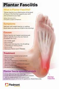 My Patient Chart Org Infographic Plantar Fasciitis