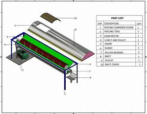 Exploded View Of Automated Cassava Peeler