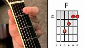 Master The F Chord - 4 Easy Steps