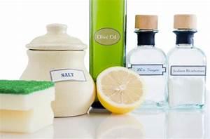 Bicarbonate De Soude Transpiration : comment liminer l 39 odeur de transpiration dans les v tements ~ Melissatoandfro.com Idées de Décoration