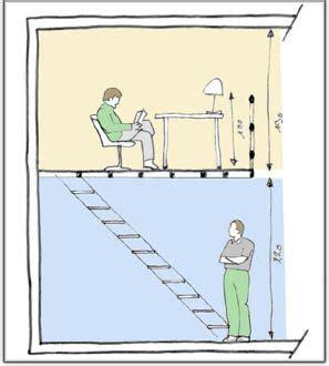 taille minimale chambre les règles d 39 une mezzanine bien pensée ce qu 39 il faut