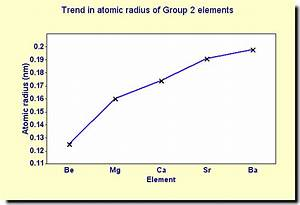 Metatrader period 2 atomic mass - work-in-the-internet.ru