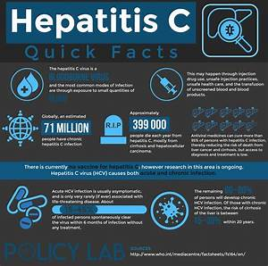 2020 Hepatitis C  Hep C  Hcv  Cure  Clinical Trials And