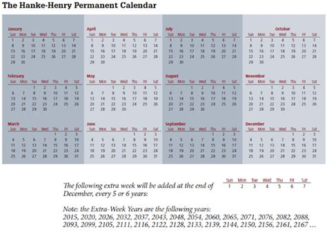 proposed calendar time rational wired
