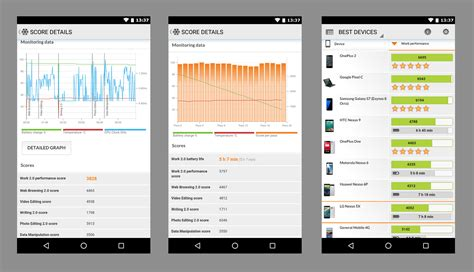 whats    work  android benchmark