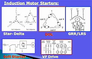 Electrical And Instrumentation Engineering  Direct Online Starter  Dol Motor Starter    Circuit