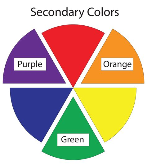 secondary colors definition how to mix and use colors paint