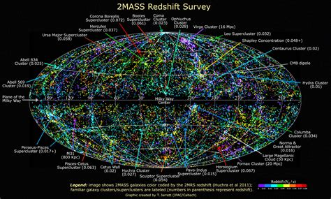 What Is The Closest Galaxy To The Milky Way Universe Today