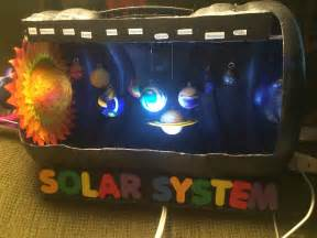 Water Bottle Solar System Project
