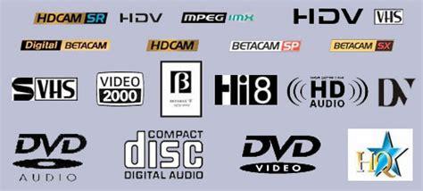 cd duplicatie omzetten overzetten video foto naar op cd zetten cdlab cds dupliceren op cd