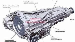 Audi S4  S5  S6  S7 S
