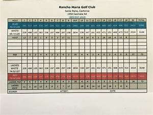 Scorecard - Rancho Maria Golf Club