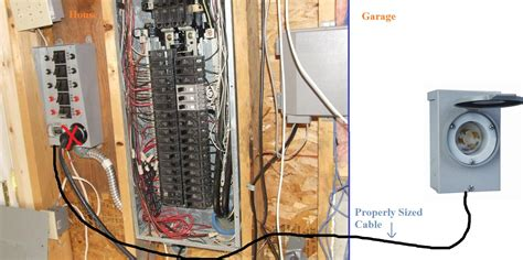 A Portable Generator To Breaker Panel Wiring Diagram For Your Home by Can I Connect My Generator Transfer Switch To A Subpanel