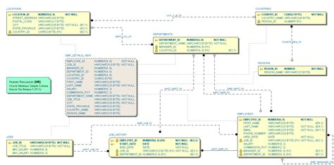 Db Schema Diagram Sql Diagram  Elsavadorla. Mini Face Lift Procedure Cosmetology In Texas. New Seasons Assisted Living Home Loans Easy. Pine Heights Treatment Center. Yahoo Website Translator Dental Health Clinic. At T Home Phone Service Pakistani Prize Bonds. Usaa Extended Car Warranty Suit Luggage Bags. Business Training Courses Pet Insurance Birds. Personalized Pens For Business Cheap