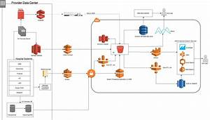 Store  Protect  Optimize Your Healthcare Data With Aws